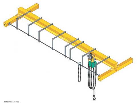 Кран мостовой ручной опорный