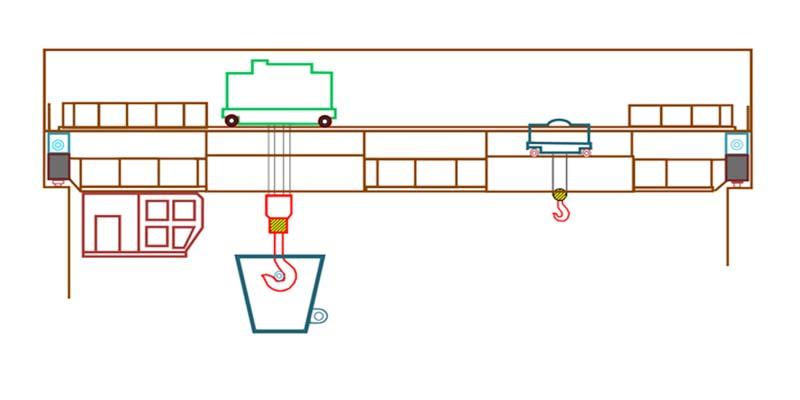 Кран мостовой металлургический